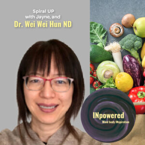 Dr. Wei Wei Han ND. Some mega tips for true Health, walk the path to empowerment.